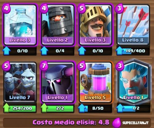 Deck Arena 7: Deck to climb into the Arena 8 - Supercell Italy Blog