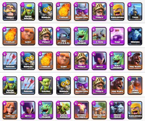 miglior mazzi clash royale arena 4