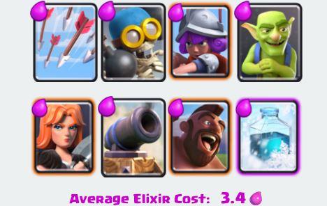 8-migliori-deck-per-arena-6-per-salire-in-arena-7-6